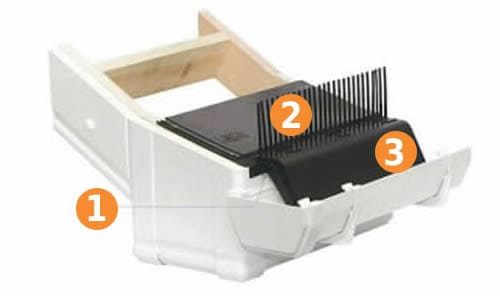 3 in 1 solution tray